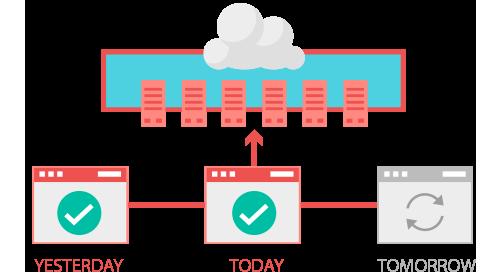 Wordpress Maintenance Site Backups 2